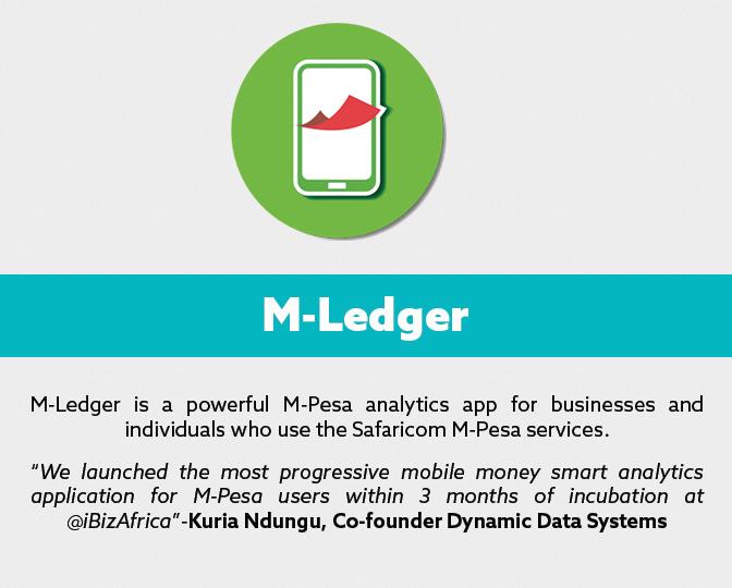 M-Ledger
